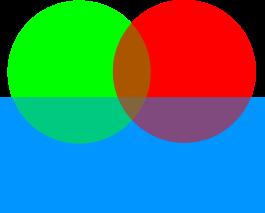 Overlapping Alphas in Unity 3D | Rekabmot